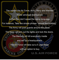 """bickering: The reason the Air Force, Army, Navy and Marines  bicker amongst themselves  is that they don't speak the same language.  For instance, Take the simple phrase """"secure the building"""".  The Army will post guards around the place  military humor net  The Navy will turn out the lights and lock the doors  The Marines will kill everybody inside  and set up a headquarters  The Air Force will take out a 5 year lease  with an option to buy.  TNE  U S AIR FORCE"""