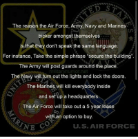 """Military Nations: The reason the Air Force, Army, Navy and Marines  is that they don't speak the same language.  For instance, Take the simple phrase """"secure the building"""".  The Army will post guards around the place  military humor net  The Navy will turn out the lights and lock the doors.  The Marines will kill everybody inside  and set up a headquarters  The Air Force will take out a 5 year lease  with an option to buy.  U. S AIR FORCE Military Nations"""