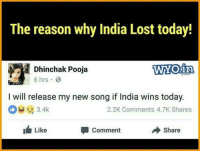 pooja: The reason why India Lost today!  in  Dhinchak Pooja  6 hrs  I will release my new song if India wins today.  3.4k  2.2K Comments 4.7K Shares  Like  A Share  Comment