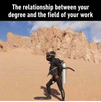 9gag, College, and Dank: The relationship between your  degree and the field of your work Why did I spend so much time studying in college? https://9gag.com/gag/azXMMLj?ref=fbsc