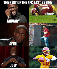 Nfl, Rest, and Nfc: THE REST OF THE NFC EAST BE LIKE  JANUARY  APRIL  MA  JULY  NFL MEME s RGIII the comeback?!