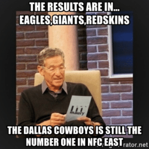 the results are in... eagles,giants,redskins the dallas cowboys is ...: THE RESULTS ARE IN...  EAGLES,GIANTS,REDSKINS  lii  maury  THE DALLAS COWBOYSIS STILL THE  NUMBER ONE IN NFC EASTrator.net the results are in... eagles,giants,redskins the dallas cowboys is ...