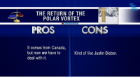 """<p><a href=""""http://www.youtube.com/watch?v=zZLQdKT7ql8"""" target=""""_blank"""">Oh, Justin… we love you</a>.</p>: THE RETURN OF THE  POLAR VORTEX  PROS  CONS  It comes from Canada,  but now we have to  deal with it  Kind of like Justin Bieber <p><a href=""""http://www.youtube.com/watch?v=zZLQdKT7ql8"""" target=""""_blank"""">Oh, Justin… we love you</a>.</p>"""