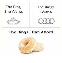 Memes, The Ring, and 🤖: The Ring  She Wants  The Rings  I Want.  C0UO  The Rings I Can Afford. 🍩🍩🍩