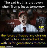 Such a shame.  Image by Occupy Democrats, LIKE our page for more!: The sad truth is that even  when Trump loses tomorrow,  MAKE  DUMP  TRUMP  Change your  profile pic!  the forces of hatred and division  that he has unleashed will be  with us for generations to come.  OCCUPY DEMOCRATS Such a shame.  Image by Occupy Democrats, LIKE our page for more!