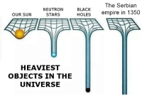 Empire, Holes, and Black: The Serbian  NEUTRON  STARS  BLACK  HOLES  empire in 1350  OUR SUN  HEAVIEST  OBJECTS IN THE  UNIVERSE <p>Heavy boi</p>