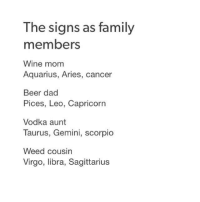 Beer, Dad, and Family: The signs as family  members  Wine mom  Aquarius, Aries, cancer  Beer dad  Pices, Leo, Capricorn  Vodka aunt  Taurus, Gemini, scorpio  Weed cousin  Virgo, libra, Sagittarius