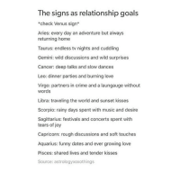 Goooooooals 💗: The signs as relationship goals  check Venus sign*  Aries: every day an adventure but always  returning home  Taurus: endless tv nights and cuddling  Gemini: wild discussions and wild surprises  Cancer: deep talks and slow dances  Leo: dinner parties and burning love  Virgo: partners in crime and a laungauge without  words  Libra: traveling the world and sunset kisses  Scorpio: rainy days spent with music and desire  Sagittarius: festivals and concerts spent with  tears of joy  Capricorn: rough discussions and soft touches  Aquarius: funny dates and ever growing love  Pisces: shared lives and tender kisses  Source: astrologyxoxothings Goooooooals 💗