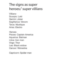 ironical: The signs as super  heroes/super villian:s  Villians-  Scorpio: Loki  Gemini: Joker  Sagittarius: Venom  Tarus: Mystique  Aries: Electro  Heroes-  Pisces: Captain America  Aquarius: Batman  Libra: Iron man  Virgo: Thor  Leo: Black widovw  Cancer: Wolverine  Capricorn: Spider man