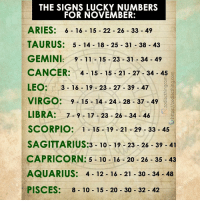 Lucky Days And Numbers