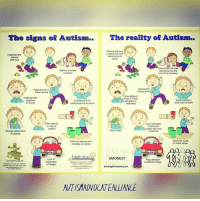 The Reality Of Autism >> The Signs Of Autism The Reality Of Autism Playing With Toys In Ways