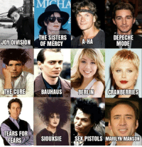 """<p><a href=""""http://itsdraconia.tumblr.com/post/165870195857/tag-urself-im-depeche-mode-obv-and-marilyn"""" class=""""tumblr_blog"""">itsdraconia</a>:</p>  <blockquote><p>Tag urself<br/> I'm Depeche Mode (obv) and Marilyn Manson</p></blockquote>: THE SISTERS  OF MERCY  DEPECHE  MODE  JOY DIVISION  A-HA  THE CURE  BAUHAUS  BERLINCRANBERRIES  TEARS FOR  FEARS  SIOUXSIE SEX.PISTOLS MARILYN MANSON <p><a href=""""http://itsdraconia.tumblr.com/post/165870195857/tag-urself-im-depeche-mode-obv-and-marilyn"""" class=""""tumblr_blog"""">itsdraconia</a>:</p>  <blockquote><p>Tag urself<br/> I'm Depeche Mode (obv) and Marilyn Manson</p></blockquote>"""