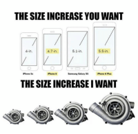 Iphone 6 Plus: THE SIZE INCREASE YOU WANT  4-in.  5.1-in.  4.7-in  5.5-in.  iPhone Ss  iPhone 6  Samsung Galaxy S5  iPhone 6 Plus  THE SIZE INCREASE I WANT