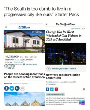 """Cars, Chicago, and Dumb: """"The South is too dumb to live in a  progressive city like ours"""" Starter Pack  The New ork Eimes  2zillow  SUBSCRIBE NOW  LOG IN  Chicago Has Its Worst  Weekend of Gun Violence in  2019 as 7 Are Killed  1 of 33  $1,750,000 3bd 2 ba 2,200 sqft  5923 W 76th St, Los Angeles, CA 90045  For sale View Zestimate  Ect naumant o 717mn t raalifiad  BUSINESS  INSIDER  Chronic Lymphocytic Leukemia  People are pooping more thanE New York Tops in Pollution  on the streets of San Francisco Cancer Risk  Rural States Have Lowest Risk, Says EPA  By Tadd Zwillich  Ben Gilbert  Apr 18,2019,2:42 PM  f  in  f  P  FROM THE WEBMO ARCHIVES  March 23, 2006-Nearly 42 out of every million Americans  will develop cancer as a direct cause of pollution ewe  by cars and factories, according to projections co MEMES  by the federal government The South is too dumb to live in a progressive city like ours starter pack"""