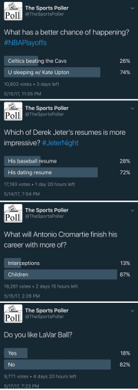 RT @NOTSportsCenter: Follow our poll account @TheSportsPoller! https://t.co/ZaAbChyryq: The Sports Poller  Poll  @The Sports Poller  What has a better chance of happening?  #NBA Playoffs  26%  Celtics beating the Cavs  U sleeping w/ Kate Upton  74%  10,903 votes. 3 days left  5/15/17, 11:05 PM   The Sports Poller  Poll  @The Sports Poller  Which of Derek Jeter's resumes is more  impressive?  HJeterNight  28%  His baseball resume  His dating resume  72%  17,193 votes 1 day 20 hours left  5/14/17, 7:54 PM   The Sports Poller  Poll  @The Sports Poller  What will Antonio Cromartie finish his  career with more of?  13%  Interceptions  Children  87%  18,261 votes 2 days 15 hours left  5/15/17, 2:26 PM   The Sports Poller  Poll  @The Sports Poller  Do you like LaVar Ball?  Yes  No  9,771 votes 4 days 20 hours left  5/17/17, 7:23 PM  18%  82% RT @NOTSportsCenter: Follow our poll account @TheSportsPoller! https://t.co/ZaAbChyryq