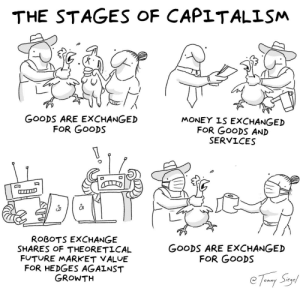 the stages of capitalism [OC]: the stages of capitalism [OC]