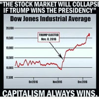 "America, Funny, and Instagram: ""THE STOCK MARKET WILL COLLAPS  IF TRUMP WINS THE PRESIDENCY""  Dow Jones Industrial Average  20,000  19,500  19,000  TRUMP ELECTED  Nov. 8,2016  18,500  18,000  17,500  Oct2016  Nov2016  Dec2016  CAPITALISM ALWAYS WINS Should we even listen to the left when they make predictions anymore? They are always wrong LOL. 🔴www.TooSavageForDemocrats.com🔴 JOINT INSTAGRAM: @rightwingsavages Partners: 🇺🇸 @The_Typical_Liberal 🇺🇸 @theunapologeticpatriot 🇺🇸 @DylansDailyShow 🇺🇸 @keepamerica.usa 🇺🇸@Raised_Right_ 🇺🇸@conservative.female 🇺🇸 @too_savage_for_liberals 🇺🇸 @Conservative.American DonaldTrump Trump 2A MakeAmericaGreatAgain Conservative Republican Liberal Democrat Ccw247 MAGA Politics LiberalLogic Savage TooSavageForDemocrats Instagram Merica America PresidentTrump Funny True SecondAmendment"