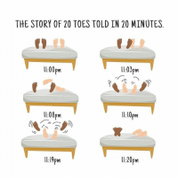 This is the story of me & @trulykenya as told by our feet. I be putting in that work! 20MinIsALongTime DontHate GetSome: THE STORY OF 20 TOES TOLD IN 20 MINUTES  ll:00pm  ll: 03pm  ll:08pm  ll IOpm  ll20pm  ll:19pm This is the story of me & @trulykenya as told by our feet. I be putting in that work! 20MinIsALongTime DontHate GetSome