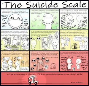 Being Alone, Arguing, and Bad: The Suicide Scale  1: I am so happy that I will literally go insane  if the happiness is sustained for any length of time.  2: I am feeling pretty rad. I vaguely recall times I have  been unhappy, but it feels like distant memories now.  Things are looking up!  On  3: It is not the best day of my life.. I have stuff  my mind, but I don't think of suicide, except for when  This is  that one weird friend brings up stupid hypotheticals..  okay okay  afmost  you  arentt  realy  eaing  Options  But!!  what if  the bear  ate off  My  abs  too  much  joy.  hurt  your arms  afer eaing  al the pope  lavghing!  You  Care aboaut?  Cant kill  the bear...  4. Suicide doesn't occur to me except in moments of  |frustration or stress. It is like a weird escape hatch  my brain has decided to just go to in an attempy to  |escape stress. It doesn't feel serious..it's almost a joke.  uess I justdie.  5. The joke is getting really stale. Suicide ideation and  other intrusive thoughts keep happening, but  I am mostly interested in other things.  It's like a low key death affinity  o. I am thinking about suicide a lot. It is seriously  troubling. I can distract myself if I really try.  However, if an out of control semi was headed toward  CLIMATE  CHANGE  Hey... need  You to stay  late today  That Paper  is due tomo o  me, I might not move. I am passively suicidal.  huh..  There  FAM:  going We don'  Know that  It's BEARNADoFor surel  are  to be seats left!  Bearnado!  ugh..  TE  FAM!  check out  this BEAR  I want  to die..  Yea..  okay  Guess I'  justdie  Death  might not  7 be so bad.  7. I cannot stop thinking about suicide, and, unfortunately,  I can't distract myself. I might be doing  like driving recklessly or drinking to excess. I have graduated  from passively suicidal to having a death wish. I need help  8. I am nO  longer fighting the thoughts, just sort of  indulging in them. I sort of want to make the decision to make  risky things,  more  9.I a