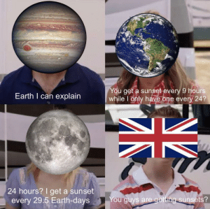 The sun never sets on the British empire: The sun never sets on the British empire