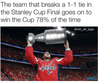 I for one would absolutely love for Ovi to lift the Cup this year: The team that breaks a 1-1 tie in  the Stanley Cup Final goes on to  win the Cup 78% of the time  @nhl_ref_logic I for one would absolutely love for Ovi to lift the Cup this year