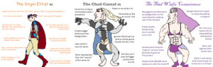 """The Virgin Fire Emblem Elitist vs The Chad Fire Emblem Casual. Explanation in comments.: The Thad Waifu Connoisseur  The Virgin Elitist vs  The Chad Casual vs  Flexes on Anna fans lol  Fanservice as big as  Bought Fates from Japan  to enjoy the patting  Doesnt even know that the true elitist game is FE12,because nobody plays it  my boredom when I  played SoV  Managed to be dethroned  by Edelgard fans as the  most attention seeking  Personality as flat  as Lucina's tits  Can't even enjoy the games  """"Lol le epic Arvis meme""""  minigame  part of the fanbase  Defends shit lords like  So far up his ass that can't  play 3H because he has  Fates PTSD  Ephraim, Alm and Micaiah to  own the Casuals  Enjoys quality  hentai to fap  He is the only  Creates bigger  reason why IS  keeps getting  bothered by  too to not feel  shitstorms than  as an incel  Edelgard fans  lgnores elitist losers as  hard as artists ignore  Self confidence as low as  Radiant Dawn sales  Terrified at the sight  of Camilla and Nowi  Heroes  Claude real skin color  Gets all the 5  More self-  stars he wants  Got banned 4 times for  More cancerous than Anna fang  in the Heroes sub  Hypocrite, bitches about  Fates alts but wants more  Tellius beasts  rightous than  """"explicit"""" content, Gives  the fucks IS gives to  Dimitri fans  SoV fans can't  More represented  Thracia fans  even be bigger  Thinks feedback to IS  than the """"mascot""""  Doesn't care about  will do anything  pussies than  of the series lol  """"oH bUt 1OOKK a 4 fEmAlE  aNd 1 qUy bAnNeR aGaIn  what anyone says, he  People write 300,000 word  essays as to why he ruined FE  him lol  knows he is in IS favor The Virgin Fire Emblem Elitist vs The Chad Fire Emblem Casual. Explanation in comments."""
