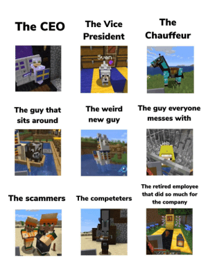 Office employees as depicted by Pewd's Minecraft series: The  The Vice  The CEO  Chauffeur  President  Sven  The guy everyone  The weird  The guy that  messes with  new guy  sits around  |jeb  The retired employee  that did so much for  The scammers  The competeters  the company Office employees as depicted by Pewd's Minecraft series