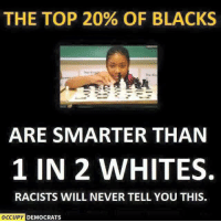 Occupy Democrats: THE TOP 20% OF BLACKS  ARE SMARTER THAN  1 IN 2 WHITES.  RACISTS WILL NEVER TELL YOU THIS.  OCCUPY  DEMOCRATS