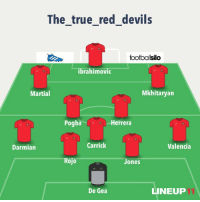The true red devils  footballsilo  ibrahimovic  Mkhitaryana  Martial  Pogba  Herrera  Carrick  Valencia  Darmian  Rojo  Jones  LINEUP  De Gea Lineup to face Liverpool..!! Ibra and Rojo return to the starting lineup and Michael Carrick captains the side..!! While Rashford,Rooney and Mata are on the bench alongside Smalling,Fellaini and Blind..!!