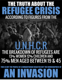 "Children, Tumblr, and Blog: THE TRUTH ABOUT THE  REFUGEE CRISIS  ACCORDING TO FIGURES FROM THE  U.N.H.C.R  THE BREAKDOWN OF REFUGEES ARE  13% WOMEN 1200 CHILDREN AND  7500 MEN AGED BETWEEN 19 & 45  THIS IS NOT THE PROFILE OF A HUMANITARIAN DISASTER BUT THE DEMOGRAPHICS OF  AN INVASION <p><a href=""http://gayconservativelibertarian.tumblr.com/post/130351496371/nationalist1966-gayconservativelibertarian"" class=""tumblr_blog"">gayconservativelibertarian</a>:</p>  <blockquote><p><a href=""http://nationalist1966.tumblr.com/post/130351180705/gayconservativelibertarian-nationalist1966"" class=""tumblr_blog"">nationalist1966</a>:</p>  <blockquote><p><a class=""tumblr_blog"" href=""http://gayconservativelibertarian.tumblr.com/post/130350731966"">gayconservativelibertarian</a>:</p> <blockquote> <p><a class=""tumblr_blog"" href=""http://nationalist1966.tumblr.com/post/129521864560"">nationalist1966</a>:</p> <blockquote> <p>INVASION</p> </blockquote> <p>It took about 1 minute to figure out this is a blatant lie.</p> <p><a href=""http://data.unhcr.org/syrianrefugees/regional.php"">http://data.unhcr.org/syrianrefugees/regional.php</a></p> <p>As you can see its split almost 50/50 in terms of men and woman. With only 22% males between 18-59. Nice try though</p> </blockquote>  <p>@  <a href=""http://gayconservativelibertarian.tumblr.com/post/130350731966"">gayconservativelibertarian</a> really? think you should visit europe now and take a look for yourself.. before you start giving it the big one</p></blockquote>  <p>You lied about a source and I corrected it. I wouldn't expect anything less from a nationalist though.</p></blockquote>  <p>I despise nationalism.</p>"