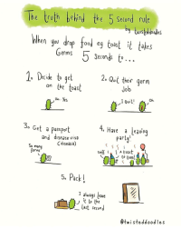 Now you know...(Via @twisteddoodles): The truth behind the 5 Second rule  wisteddo odes  When yor drop tood eg toast it takes  Germs  5 Seconds to  1. Decide to  get  2. Quit their germ  on the toast  Job  Yes  Oh.  I Quit  Get a Passport  4, Have  a leaving  o and disease visa  Party  Cdiseasa)  So many  orms  SAI  A toast  NAA to toast  5. Pack  I always leave  to the  last secon  WI steddo 0 d les Now you know...(Via @twisteddoodles)