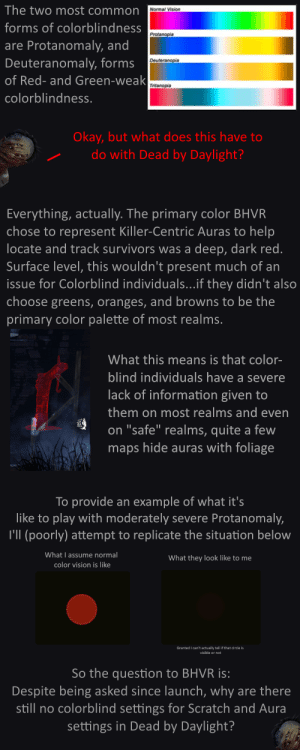"""A (slightly less of a) shitpost about the topic every day until BHVR add colorblind aura and scratch settings: Day 5.: The two most common  Normal Vision  forms of colorblindness  Protanopia  are Protanomaly, and  Deuteranomaly, forms  of Red- and Green-weak  Deuteranopia  Tritanopia  colorblindness.  Okay, but what does this have to  do with Dead by Daylight?  Everything, actually. The primary color BHVR  chose to represent Killer-Centric Auras to help  locate and track survivors was a deep, dark red.  Surface level, this wouldn't present much of an  issue for Colorblind individuals...if they didn't also  choose greens, oranges, and browns to be the  primary color palette of most realms.  What this means is that color-  blind individuals have a severe  lack of information given to  them on most realms and even  on """"safe"""" realms, quite a few  maps hide auras with foliage  To provide an example of what it's  like to play with moderately seve re Protanomaly,  I'll (poorly) attempt to replicate the situation below  What l assume normal  What they look like to me  color vision is like  Granted I can't actually tell if that circle is  visible or not  So the question to BHVR is:  Despite being asked since launch, why are there  still no colorblind settings for Scratch and Aura  settings in Dead by Daylight? A (slightly less of a) shitpost about the topic every day until BHVR add colorblind aura and scratch settings: Day 5."""