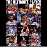 isn't that Scalabrine? 🤔 nbamemes nba: THE ULTIMATE PLAYER  JORDAN'S  LEADERSHIP  KOBE'S  MENTALITY  SHAQ'S  SIZE AND STRENGTH  OKLAHOMA  CITY  DUNCAN'S  LOYALTY  RUSS  KAWHI'S  HUMILITY AS λ-_ATHLETICISM  @NBAMEMES  DIRK'S  .FADEAWAY  CURRYVINCE'S  SHOOTING2 LJUNKING.'  STOW  RODMAN'S  HANDLES  NASH'S  PASSINGDEFENSE ANDREBOUNDING isn't that Scalabrine? 🤔 nbamemes nba