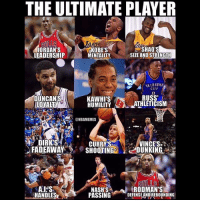 That's Javale Mcgee, sike no that's Lavar Ball: THE ULTIMATE PLAYER  JORDAN'S  LEADERSHIP  KOBE'S  MENTALITY  SHAQ'S  SIZE AND STRENGTH  KLAHOM  CITY  RUSS'  DUNCANS  LOYA  KAWHI'S  HUMILITYATHLETICISM  @NBAMEMES  1  CURRY'S  FADEAWAYSHOOTIGO OUNKING  VINCE'S  STOR  NASH'S  PASSING, _DEFENSEANDREBOUNDING  RODMAN'S  HANDLES That's Javale Mcgee, sike no that's Lavar Ball