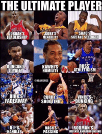 The ultimate NBA player.: THE ULTIMATE PLAYER  ORDAN'S  LEADERSHIP  KOBE'S  MENTALITY  SHAQ'S  SIZE AND STRENGTH  CITY  DUNCANS,  LOYALTY  RUSS  KAWHI'S  HUMILITY AS), aATHLETICISM  @NBAMEMES  CURRY'S  FADEAWAY'S SHOOTING DUNKING.  DIRK'S  VINCES  STGR  RODMANS  HANDLES  NASHS  PASSING DEFENSE ANDREBOUNDING The ultimate NBA player.