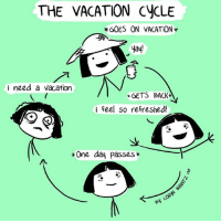 Memes, Vacation, and Never: THE VACATION CyCLE  GOES ON VACATION*  need a vacation  GETS BACK  I feel so refreshed!  One day passes It's never enough (By @lorynbrantz)