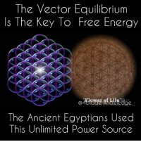 "Click, Energy, and Memes: The Vector Equilibrium  Is The Key To Free Energy  The Ancient Egyptians Used  This Unlimited Power Source Structure of the UnifiedField — The VectorEquilibrium and Isotropic Vector Matrix. The most fundamental aspect of the VE to understand is that, being a geometry of absolute equilibrium wherein all fluctuation (and therefore differential) ceases, it is conceptually the geometry of what we call the zero-point or Unified Field — also called the ""vacuum"" of space. In order for anything to become manifest in the universe, both physically (energy) and metaphysically (consciousness), it requires a fluctuation in the Unified Field, the result of which fluctuation and differential manifests as the Quantum and Spacetime fields that are observable and measurable. Prior to this fluctuation, though, the Unified Field exists as pure potential, and according to contemporary theory in physics it contains an infinite amount of energy (and in cosmometry, as well as spiritual philosophies, an infinite creative potential of consciousness). Being a geometry of equal vectors and equal 60° angles, it is possible to extend this equilibrium array infinitely outward from the center point of the VE, producing what is called the Isotropic VectorMatrix (IVM). Isotropic means ""all the same"", Vector means ""line of energy"", and Matrix means ""a pattern of lines of energy"". It is this full isotropic vector matrix that can be seen as the infinitely-present-at-all-scales-and-in-perfect-equilibrium geometry of the zero-point Unified Field. Every point in this matrix is a potential center point of a VE around which a condition of dynamic fluctuation may arise to manifest. And as has been stated and is seen in this image, this VE geometry is inherent in this matrix (the green lines comprise the VE): In fact, the VE itself can be seen to consist of a symmetrical array of eight tetrahedons with their bases representing the triangular faces of the VE, and all pointing towards the VE's center point. (The square faces are the bases of half-octahedron, like the form of the pyramids in Egypt. 4biddenknowledge video clip from ThriveMovie click the link in my bio to watch Thrive."