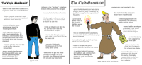 """Yaldabaoth hittin that yeet: """"The Virgin Abrahamist""""  The Chad Gnosticist  -believes in the """"Big Bang"""" and aliens  instead of the power of his own god  metaphysics are important to him  doesn't even know what Gnosticism is,  is ignorant of the sins of his forefathers  -pities the Abrahamists for their eternal  slavery, does not seek what would be  has memorized the apocrypha,  doesn't even read the bible  is easily fooled by Samael's tricks  justified revenge for their genocide of  his peers  thinks the peak of spiritual music  is a bunch of monks chanting about  the works of the demiurge  thinks magic is either not real or  an evil practice, would try to kill  a witch if he saw one  -understands  power metal to  be the most  fulfilling sound  for his soul  creates egregores with the  sole purpose of combatting  Saklas and his archons  wrote a will so his future  offspring can inherit his  meaningless trinkets  -thinks all religions are false but  his, yet has never read any  non-Abrahamic scripture  knows that the archetypes  embedded in our minds  from creation have  permeated all religions  sucks up to and defends his  god at every opportunity, for  even such a brainwashed soul  as he knows inside that YHWH  is a fragile being who is easily  offended  has trouble lifting two jugs of  skim milk at once, even though  he works out  -has no need for material posessions,  is prepared to destroy all his belongings  before his death  is naturally strong  % from usage of his  x®〉 divine spark  knows that his god couldn't care less  about the shit people talk  prays to Yaldabaoth  hopes to get into """"heaven"""" but  would be fine with being  reincarnated  hopes to escape the cycle of  reincarnation and achieve true gnosis  pictures Sophia in his  mind while meditating  for a hands-free climax  for pleasures of the flesh  (they never come)  simply perpetuates the same  teachings as 1000 years ago  without questioning them  in any meaningful way  or improving upon them  thinks """