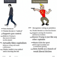 """chad: The Virgin Bernie Bro""""  The Chad Revolutionary""""  Recognizes voting as pointless  Thinks Bernie is a NeoCon Zionist  Supports arming the homeless  and factory workers  Knows Trump is just like any  other capitalist  -Votes Democrat  - Thinks Bernie is """"radic  Sups gun control  Believes Trump is  the most evil man  on the planet  -Hunts CEOs for sport  Actually likes capitalism  Believes voting will make  a difference  -Will single-handedly start  a communist uprising  Thinks Antifa is too radical  -Sees Antifa as a bunch of  and is hurting the left  weak liberal bitches"""