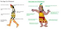 civ 6: The Virgin Civ 5 Pachacuti  THE CHAD CIV 6 PACHACUT  Can't even use mountains  Too weak to stand, cowers on his  throne  Can literally work mountains  Stands proudly when dealing with  fellow leaders  Unique unit's ability is running  awav  Relies on international  trade routes  Doesn't give a shit about  other nations, can  internally trade forever  Can't build terrace farms on  sheep  Unique unit attacks twice,  embodiment of Incan  efficiency  Blocked off by mountains  oo Scared to fend  others away from his  mountains  Will harvest anything in the  way of terrace farms  Laughs at those who can't  tunnel through mountains  Will denounce you for even  thinking about mountains