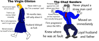 "The Virgin Clinton vs The Chad Sanders (x-post virginvschad): The Virgin Clinton  The Chad Sanders  Primaries rigged  against him, still  the ""l'm a woman"" cardalmost won them  Never played a  straw man card  Never didn't use  Had primaries riggec  still lost election  Tried to use  memes, failed  miserably  18 months later,  still salty about it are less important  Knows memes  than actually being good  Moved on  Not a real progressive,  used it to get votes  Firm progressive  Husband disloyal  mmediate  since the 60's  Knew where  he was at fault  as fuck  Blamed everyone  but herself for her loss  Loyal husband  and father The Virgin Clinton vs The Chad Sanders (x-post virginvschad)"