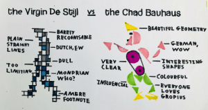 The Virgin De Stijl vs The Chad Bauhaus: the Virgin De Stijl  ys  the Chad Bauhaus  -BEAUTIFUL GEOMETRY  ーBAREly  RECOGMISABLE  -GERMAN,  PLAIN -  STRAIGNT  LINES  Wow  STAUTCH,EW  INTERESTIN  VER y-  CLEAR  SHAPES  LIMITIN*  -MONDRIAN  -COLOURFUL  WHo?  INAUENCTAL  EVERY ONE  LOVES  GROPIvS  FOOTNOTE The Virgin De Stijl vs The Chad Bauhaus