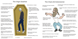 Virgin Deathist vs the chad life expansionist: The Virgin Deathist  The Chad Life Extensionist  Has Stockholm Syndrome  Immense brain continuously strategizes ways  to cure aging  Blindly believes in religion  Rationalist who bases his beliefs  on evidence  If everyone were hit in the head with  a baseball bat once a week, he  would eventually convince himself  it was a good thing  Wastes his money on  useless charities that pull  on his heart strings, instead  of charities that are actually  useful  Realizes that aging is a disease that needs to be  cured  On the verge of reaching  longevity escape velocity  Uses effective altruism to donate to  only the most useful charities, like  the SENS Research Foundation  Accepts aging as just a  natural part of life  Has scope insensitivity  Never takes a day off, since  every day a cure to aging is  delayed means that over  100,000 people are killed  Thinks that only rich people  can afford cryonics  Hates himself so much  he cucks himself out of  a realistic shot at eternal  life  Signed up for cryonics  in case he can't cure  aging in time  sens research  foundation  Thinks being turned into a  corpsicle is disgusting, even  though having his flesh rot away  underground is just as disgusting  Working on using enzymes from soil  bacteria to clear junk within lysosomes  Constant fear of appearing  weird  He thinks cryonics will never  work due to freezing damage in  cells  Realizes that cryonics  only costs around 30k,  affordable to people  with a middle class income  Life will amount to nothing  and will be forgotten by history  Realizes that the future might be  worth living in  Afraid to sign up for cryonics  because his wife would divorce  him if he did  Thinks that aging is caused  by time, and is therefore  irreversible  Used science to determine the 7  basic ways aging occurs, and possible  ways to treat them  Knows what vitrification is  Wants to commit suicide, but  doesn't since it would hurt his  family  Is imm