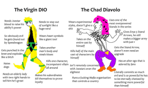 Bitch, Dogs, and Fucking: The Virgin DIO  The Chad Diavolo  Uses one of the  most overpowered  Stands in the series  Needs Joestar  Needs to stay out  of sunlight like a  huge nerd  Wears experimental  styles, doesn't give a  blood to raise his  ability's power  shit  Gives Enya 5 Stand  Arrows, he still  makes a bigger army  with just 1  Wears heart symbols  like a giant tool  So obviously evil  he gets found out  by Speedwagon  Takes on the  entire cast by  himself  Gets the Stand Arrow,  Takes another  Gets punched in the  knee and explodes  doesn't even need an  man's body and  Kills half of the main  cast of characters by  himself  upgrade  steals kisses  like a bitch  Kills one character,  incompetent villain Isn't remotely concerned  all around  that is  Has an alter  ego  adored by fans  Hates  dogs  with Joestars even the  Literally commits so much  evil and is so powerful he has  to be eternally cheesed by  something more powerful  than himself  slightest  Needs an elderly lady  with two right hands to  tell him he's great  Makes his subordinates  Runs a fucking Mafia organisation  that controls a country  kill themselves to prove  loyalty  Cooo0 Chad until the end