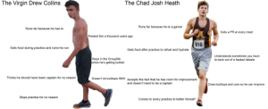 Food, Run, and Smh: The Virgin Drew Collins  The Chad Josh Heath  Runs far because he is a gamer  Runs far because he has to  Gets a PR at every meet  Peaked like a thousand years ago  910  Gets food during practice and ruins his run  Gets food after practice to refuel and hydrate  Understands sometimes you have  Stays in the GroupMe  when he's getting bullied  to back out of a heated debate  Thinks he should have been captain for no reason  Doesn't do buildups SMH Accepts the fact that he has room for improvement  and doesn't need to be a captain  Does buildups and core so he can improve  Skips practice for no reason  Comes to every practice to better himself Virgin Varsity Runner VS Chad JV Squad