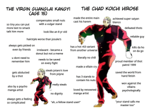 "Chill, Friends, and Love: THE VIRGIN GUANGLAI KANGY THE CHAD KOICHI HIROSE  (AGE 15)  compensates small nuts  with a vulgar stand  made the entire main  cast his harem  achieved super saiyan  blanco  so tiny you can put  more text to smack  talk him more  defeated thots  look like an 8 yr old  reliable guy  hairstyle worse than josuke's  always gets picked on  even by friends  has a hot r63 variant  from another universe  kills da ho  on da go  irrelavant - became a  donut but not a meme  needs to be saved  on every fight  literally no chill  u dont need to  remember him  proud member of thot  patrol 1999  made a villain cry  steals iotaro's love  from jolyne  saved the world from  gets abducted  by a thot  hand fetish  won against the  psychologically  has 3 stands to  contain his nuts  really steals  no dignity  ""ah, a fellow stand user!""  also by a psycho  manga artist  villains  loved by renowned  manga artist  always gets a feeling  so complicated  ""your stand calls me  master too"" The virgin Guanglai Kangyi (age 15) vs the chad Koichi Hirose"