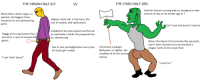 """The Virgin Half-Elf vs. The Chad Half-Orc: THE VIRGIN HALF-ELF  VS  THE CHAD HALF-ORC  Used his human cunning and orc savagery to take  control of clan at the tender age of 7  Most often a bard, rogue, oir  warlock, the biggest three  nuisances to any adventuring  party  Highest racial stat is charisma, the  stat of soybois and spellcasters  Can't read and doesn't need to  Twiggy arms snap faster than a  sunrod in a cave of vampire hil  giants  Coddled by his elven parent and forced  to read books; thinks this prepared him  for adventuring  Wears the blood of his enemies like warpaint,  hasn't been cleaned since he wrestled a  dragon turtle to the ocean floor  Commonly a Ranger,  Barbarian, or Fighter, the  chadliest of all the martial  classes  Has to cast prestidigitation every time  his boots get muddy  """"I cast Color Spray!""""  """"I cast Fist."""" The Virgin Half-Elf vs. The Chad Half-Orc"""
