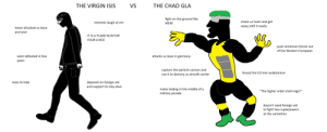 "The Virgin ISIS vs The Chad GLA: THE VIRGIN ISIS  VS  THE CHAD GLA  fight on the ground like  MEN!  steals us toxin and get  enemies laugh at em  away with it easily  never attacked us base  and won  IT IS A PLANE RUN FOR  YOUR LIVES!  push American forces out  of the Western European  attacks us base in germany  were defeated in few  years  capture the particle cannon and  use it to destory us aircraft carrier  forced the US into isolationism  depends on foreign aid  and support to stay alive  have to hide  nukes beijing in the middle of a  military parade  ""The higher order shall reign!""  doesn't need foreign aid  to fight two superpowers  at the sametime The Virgin ISIS vs The Chad GLA"