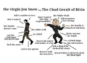 who's your daddy wolf now ?: the virgin Jon Snow ys The Chad Geralt of Rivia  kill a zombie or two  the White Wolf  don't want it  but take  | kill monsters  •for a living  don't want it  responsability  his family is  a bunch of witchers  his family  doesn't care  the white wolf  fucks anyone  he wants  is exiled  not his  real name  but irrelevant  a bard sings  his adventures  choses his name  and makes it real  fuck his aunt  ask a king if he  fucked his sister  you're my queen  doesn't stab  doesn't have a sister to steal  his final fight  his true love who's your daddy wolf now ?