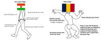 chad: the virgin Niger  THE CHAD  literally sounds like the n word  sounds like Nigeria cut off  Name literally says Chad  muslim country sounds  like a muslim country  Muslim country  but sounds American  master of disguise  no one knows or cares  about this country  Flag so cool that Romania  copied off them and Moldova  copied off Romania who  copied off Chad making 2  countries who copied their  awesome flag  flag looks poorly copied from India's  Everyone knows and  loves the Chad